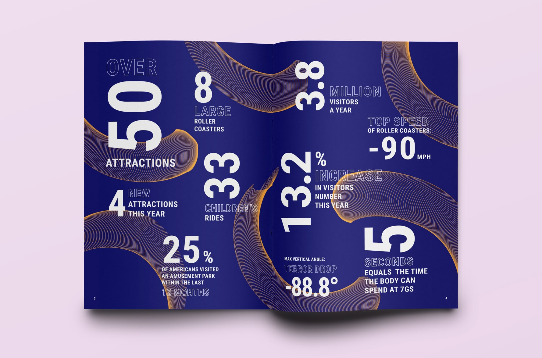 Lunaland report infographics