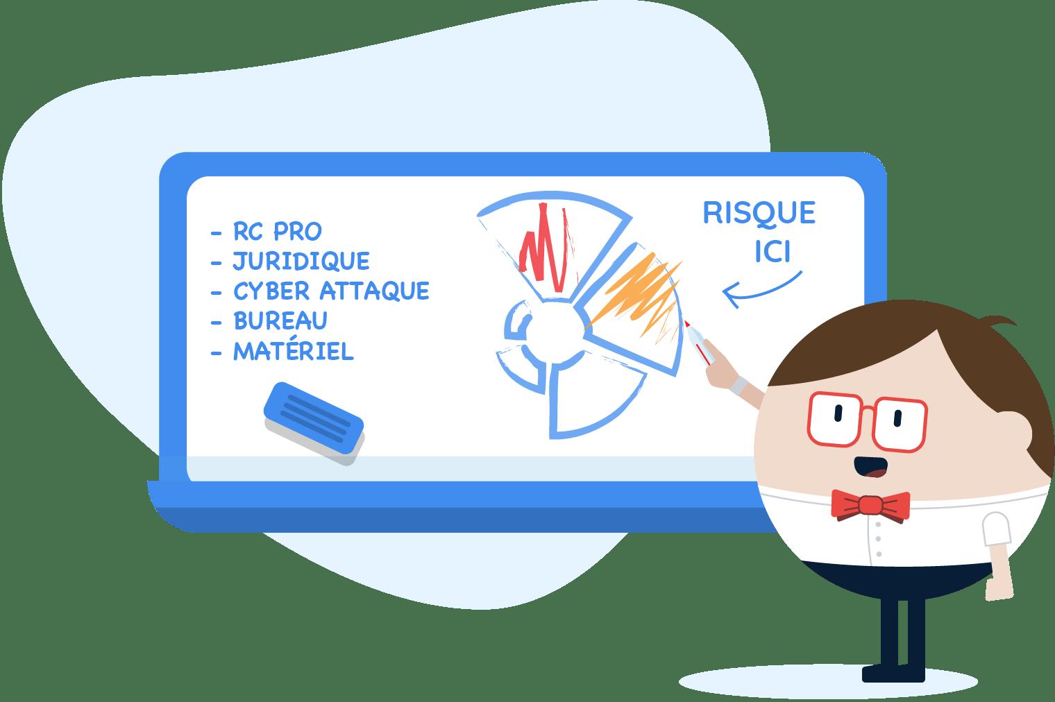 Protégez votre business du risque le plus coûteux