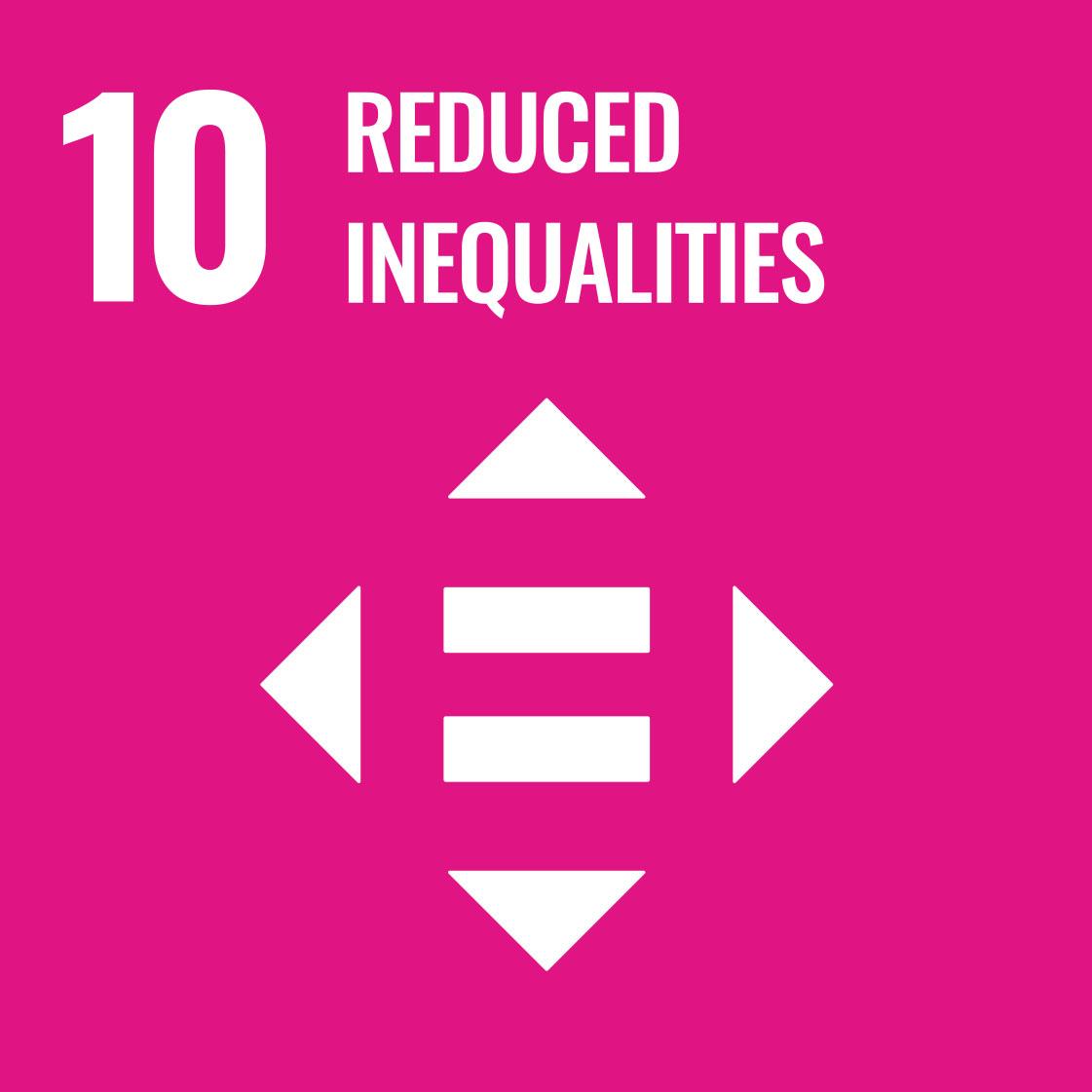 SDG Logos