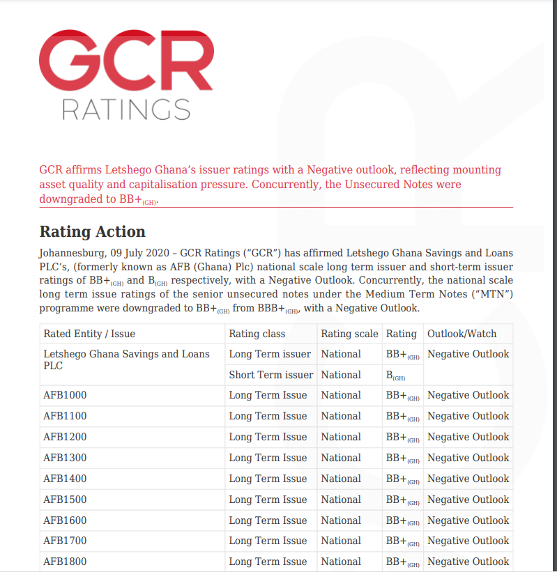 GCR affirms Letshego Ghana's issuer ratings with a Negative outlook, reflecting mounting asset quality and capitalisation pressure