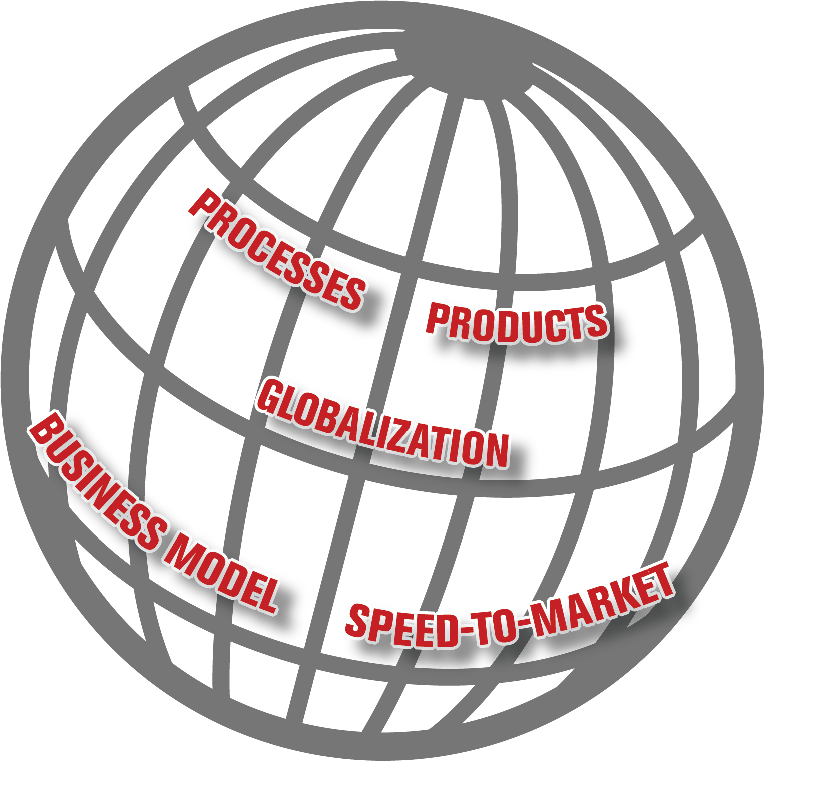 Globe with the words Process, Producs, Globalization, Business model and Speed-to-Market