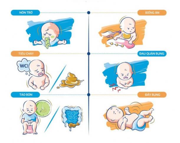 Một số dấu hiệu trẻ bị rối loạn tiêu hóa