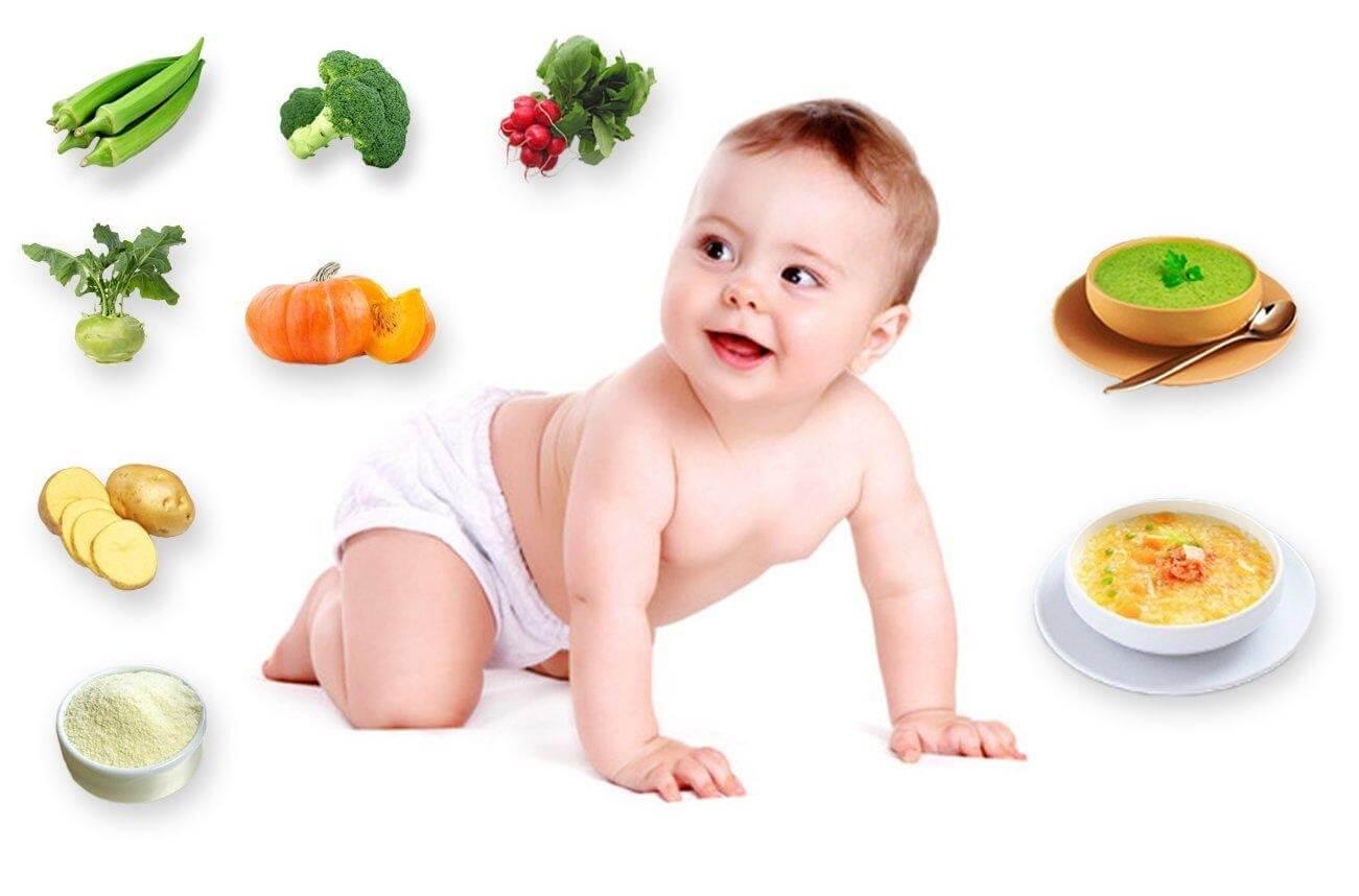 Chăm sóc về dinh dưỡng