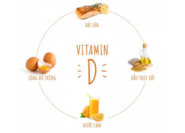 Vitamin D và các thực phẩm giàu vitamin D