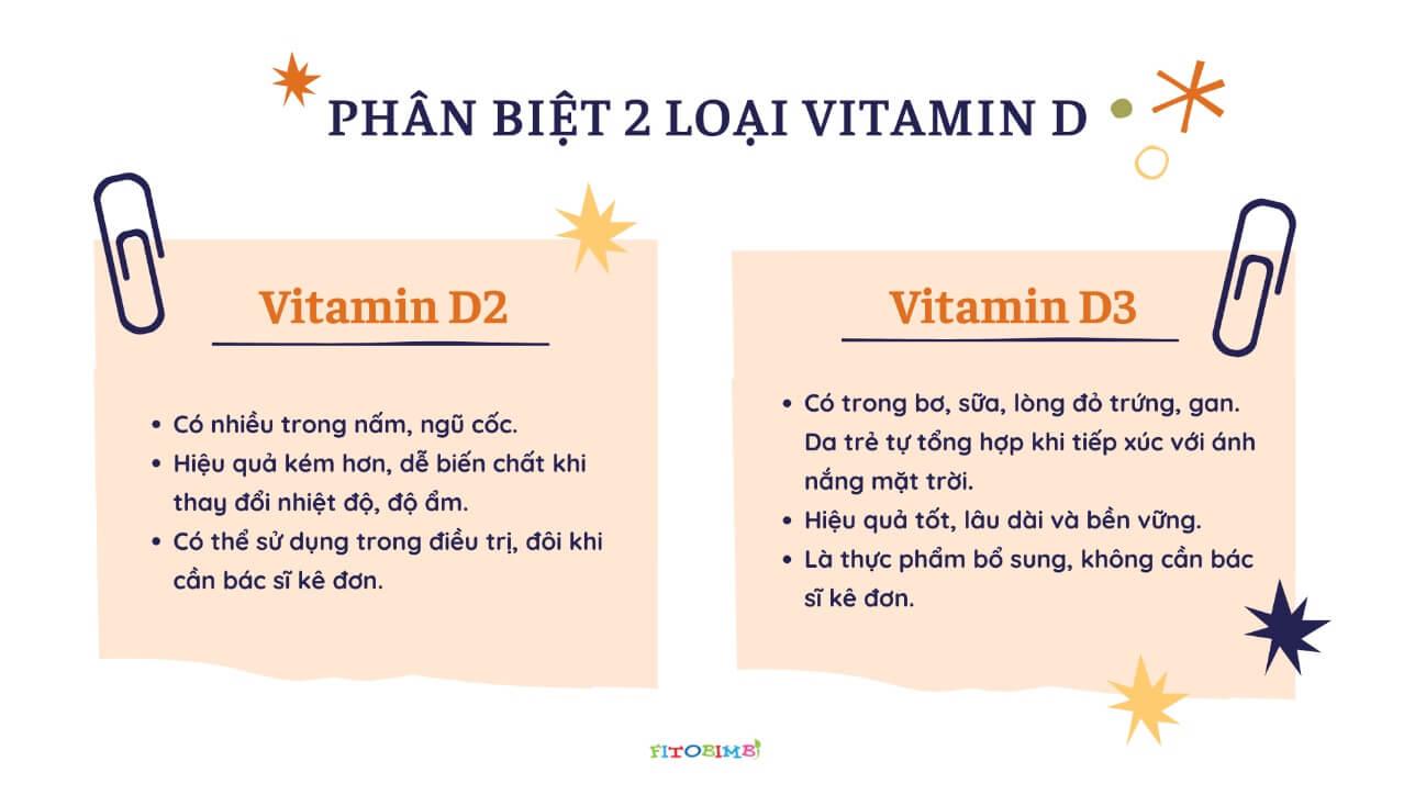 Nên bổ sung vitamin D3 để phòng ngừa còi xương cho trẻ