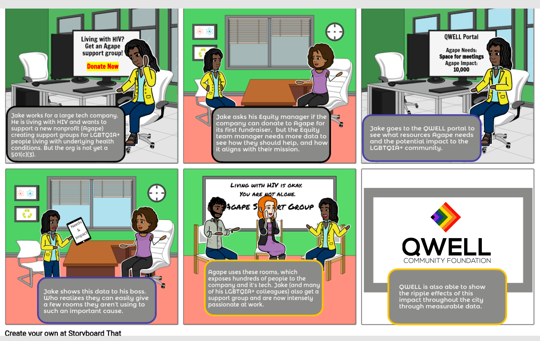 QWELL Portal Storyboard