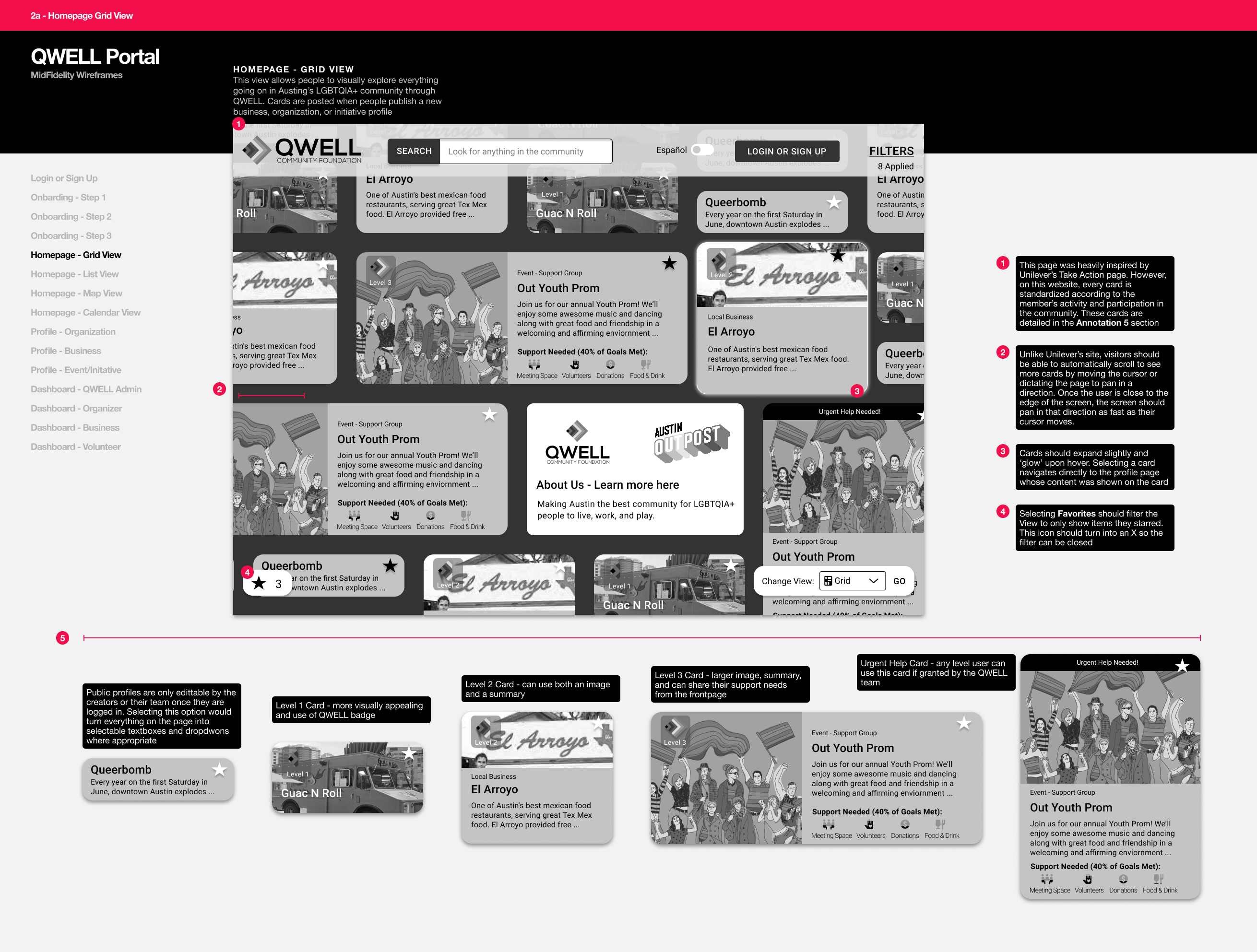 Annotated Wireframe Example Page
