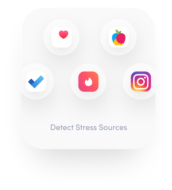 A Snippet showing App related  Stress Sources