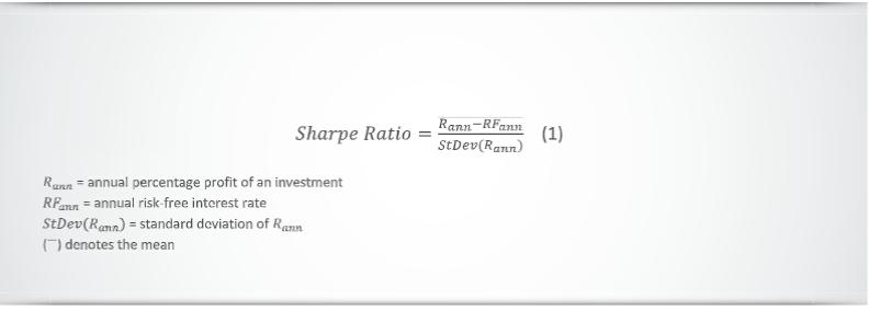 formula for Sharpe Ratio