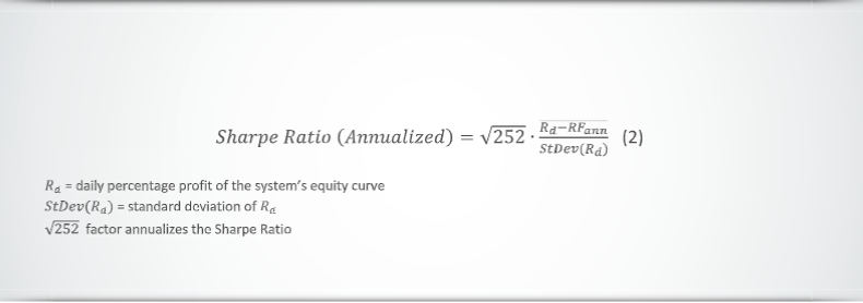 Annualized Sharpe Ratio