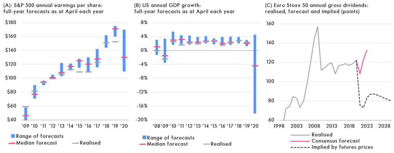 sytematic strategies_extreme ranges for economic data