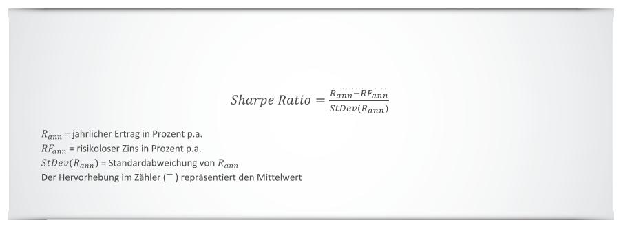 Sharpe Ratio Formel