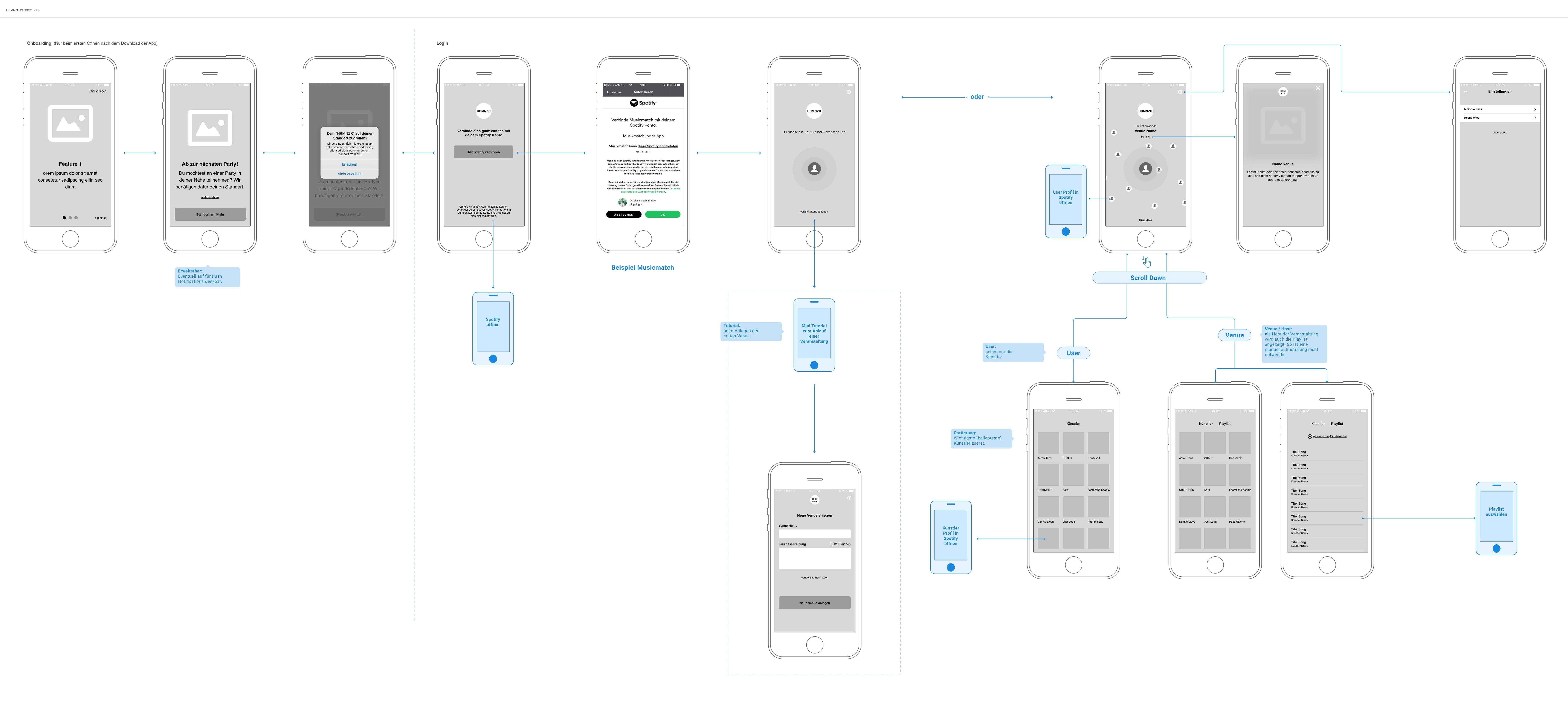 harmonizer App Userflow
