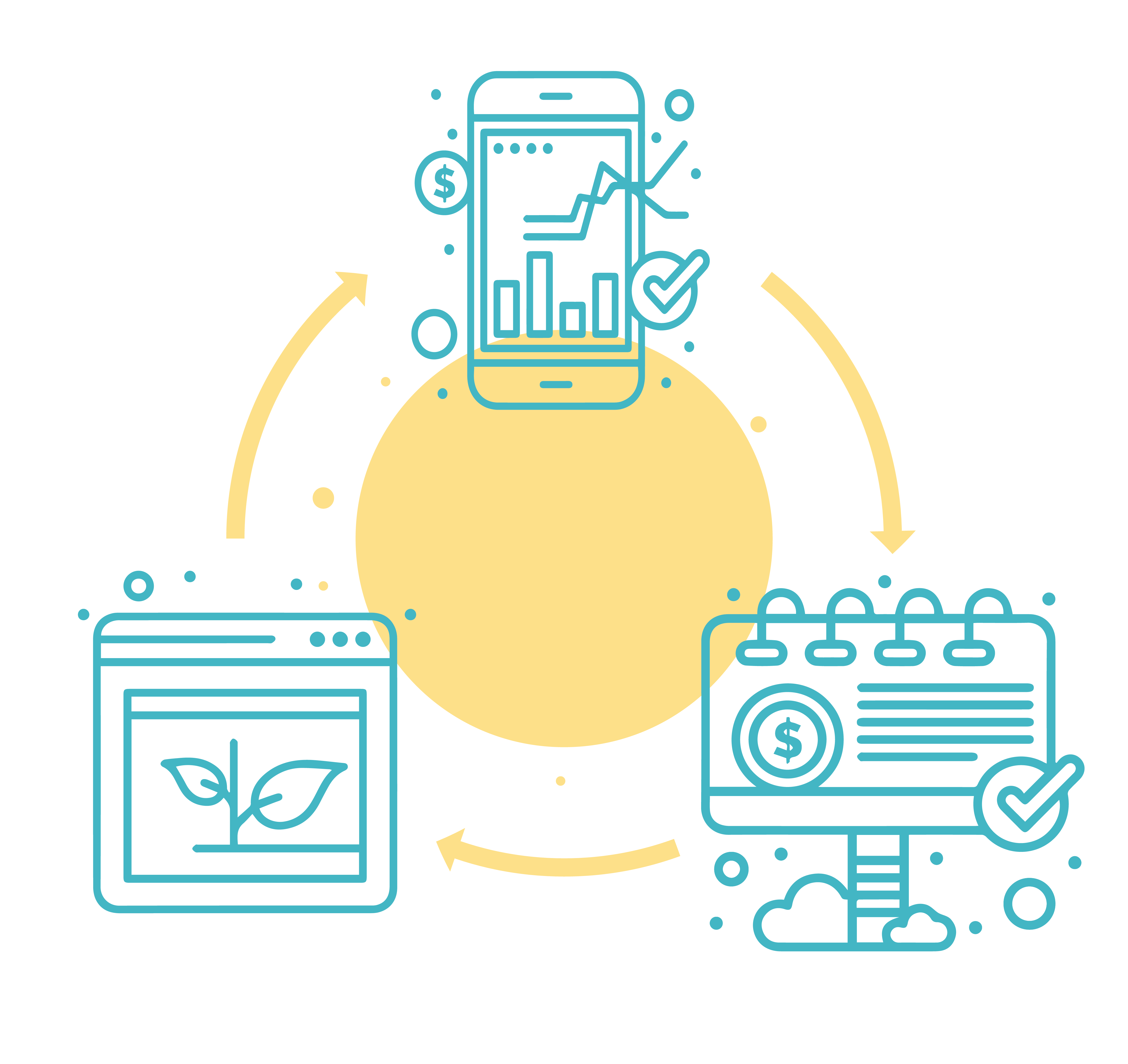 Icon detailing the cyclical nature of our services: web design, social media management and copy writing