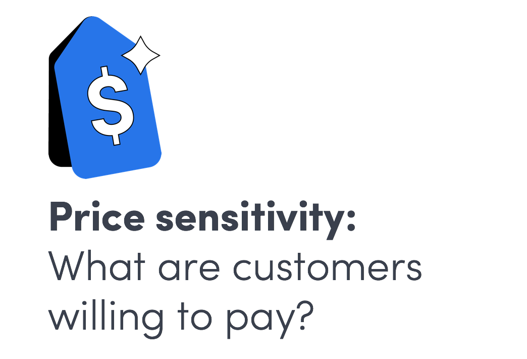price sensitivity modeling to determine the right price