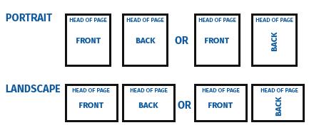 head to head artwork orientation