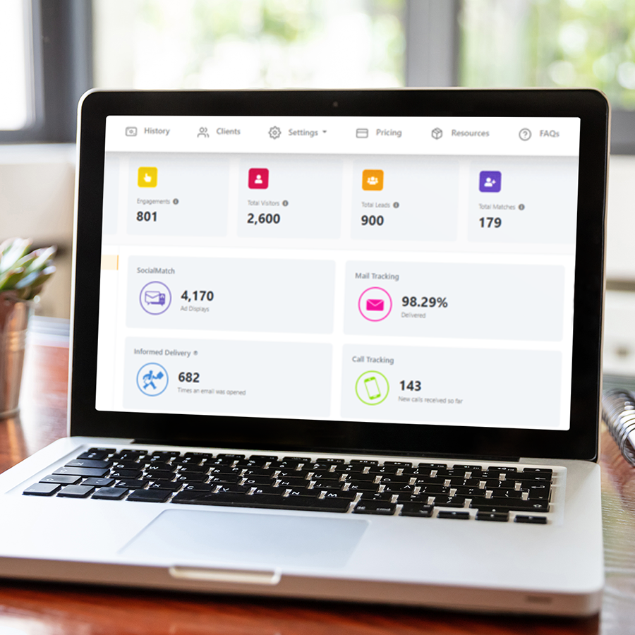 Multichannel direct mail campaign dashboard