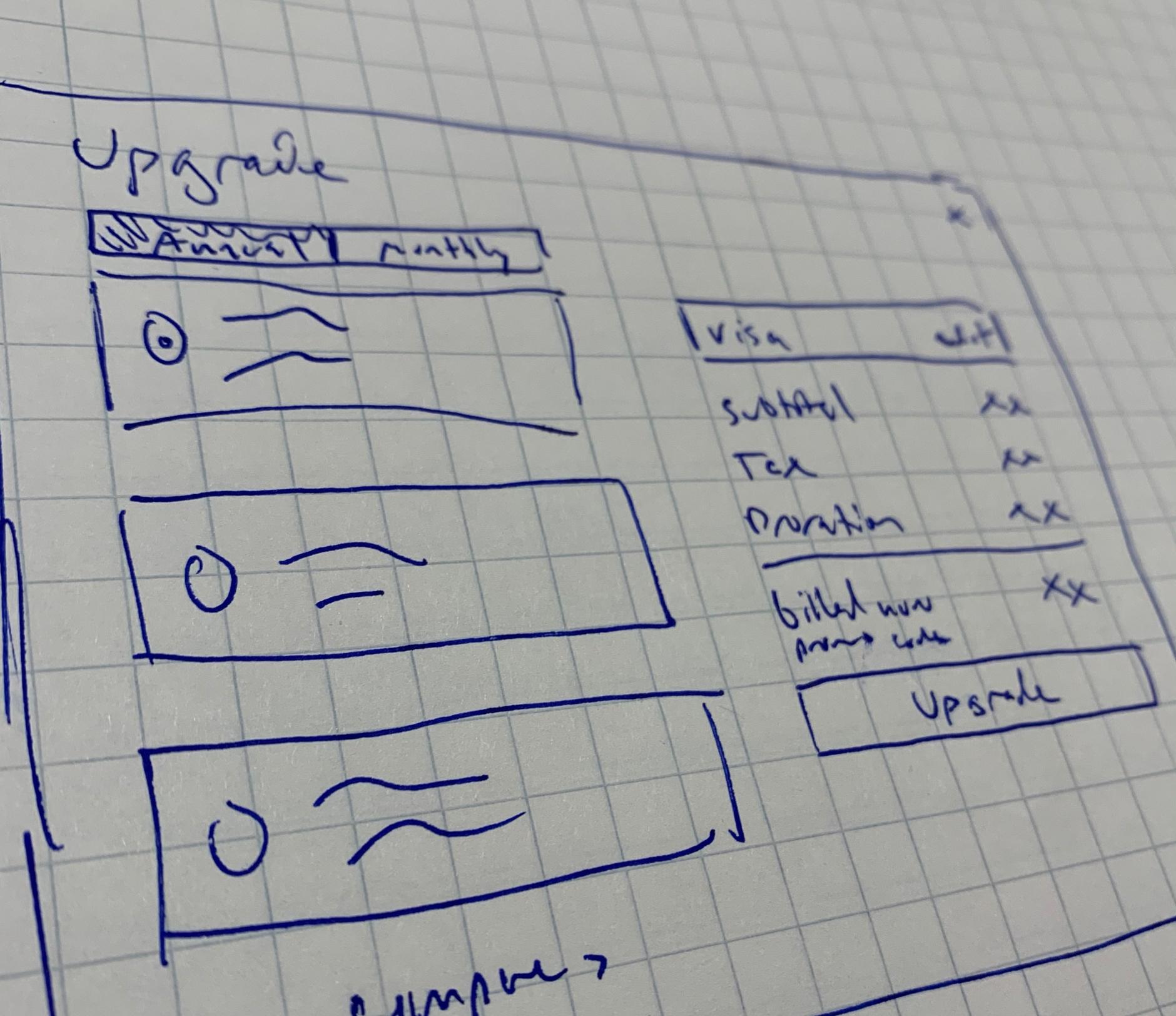 Sketch of upgrade flow