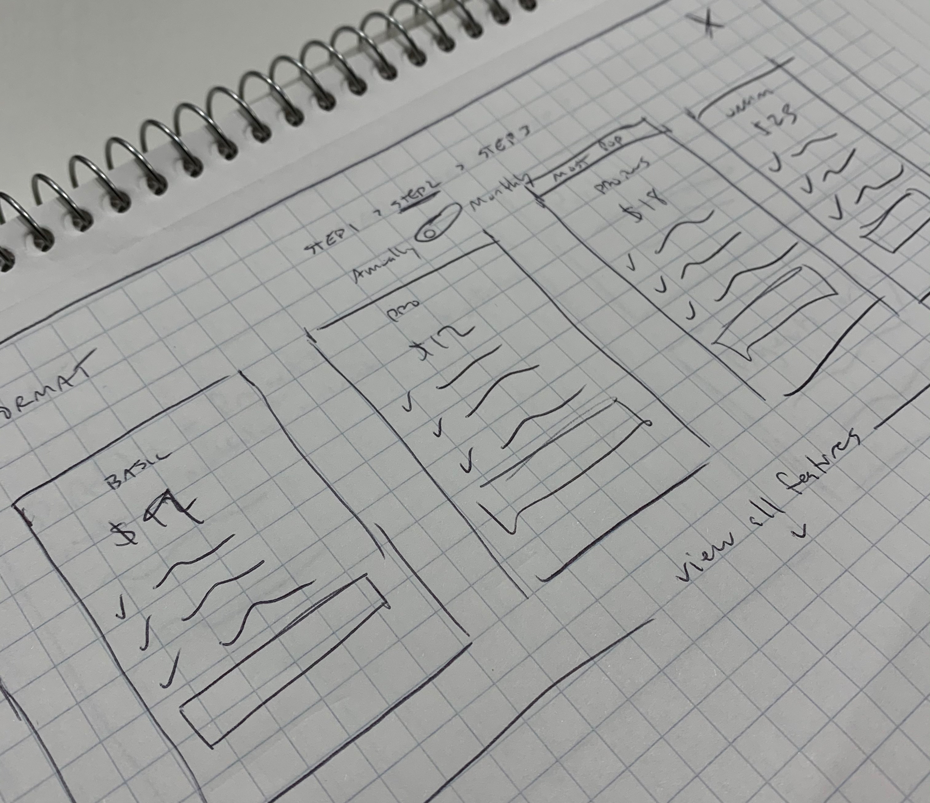 Sketch of plan selection