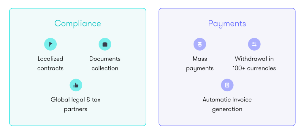 deel_compliance_payments