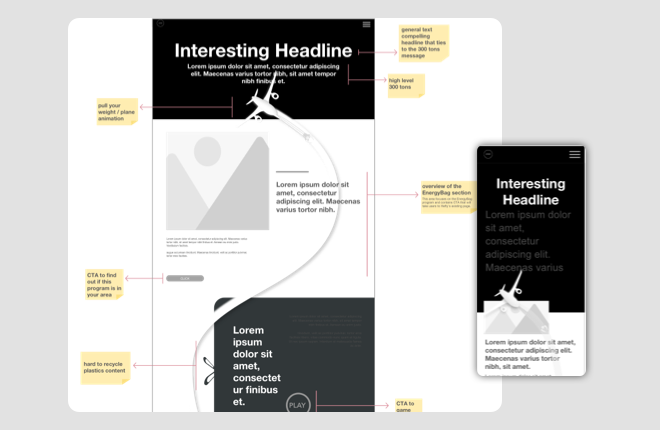 Wireframe that showcase the design and the content on the site.