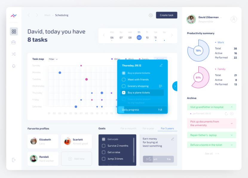 interactive dashboard design example
