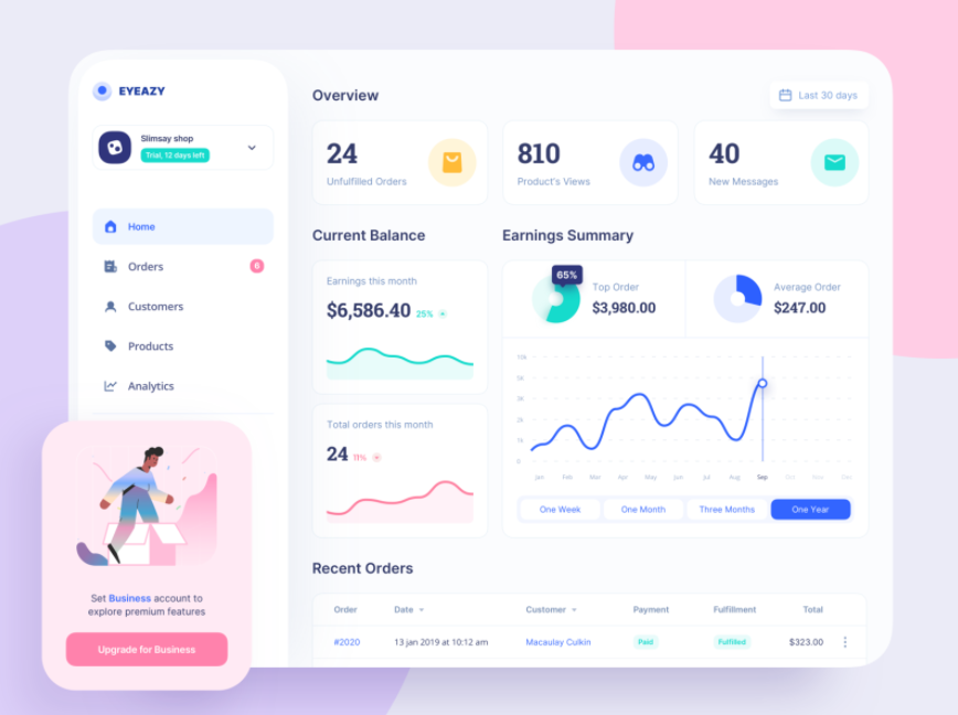 effective eCommerce dashboard design