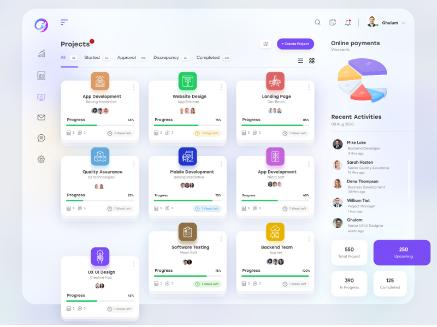 card dashboard design  with drag and drop function