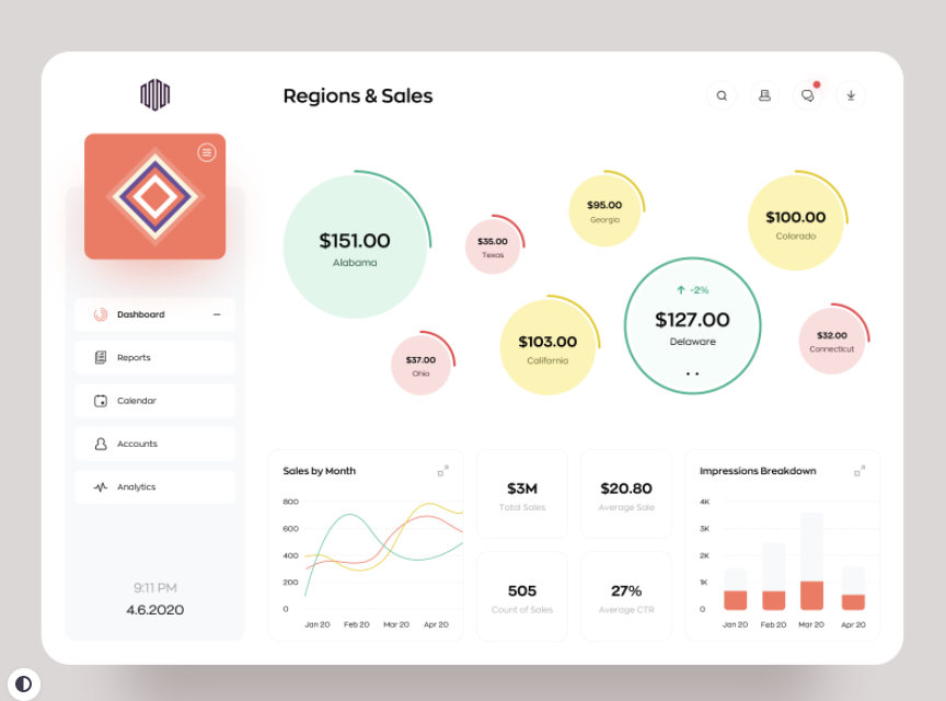 dashboard design with good visualization of metrics