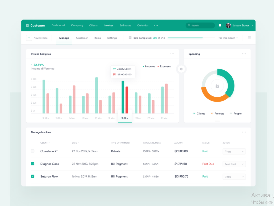 clean dashboard design with a nice color scheme