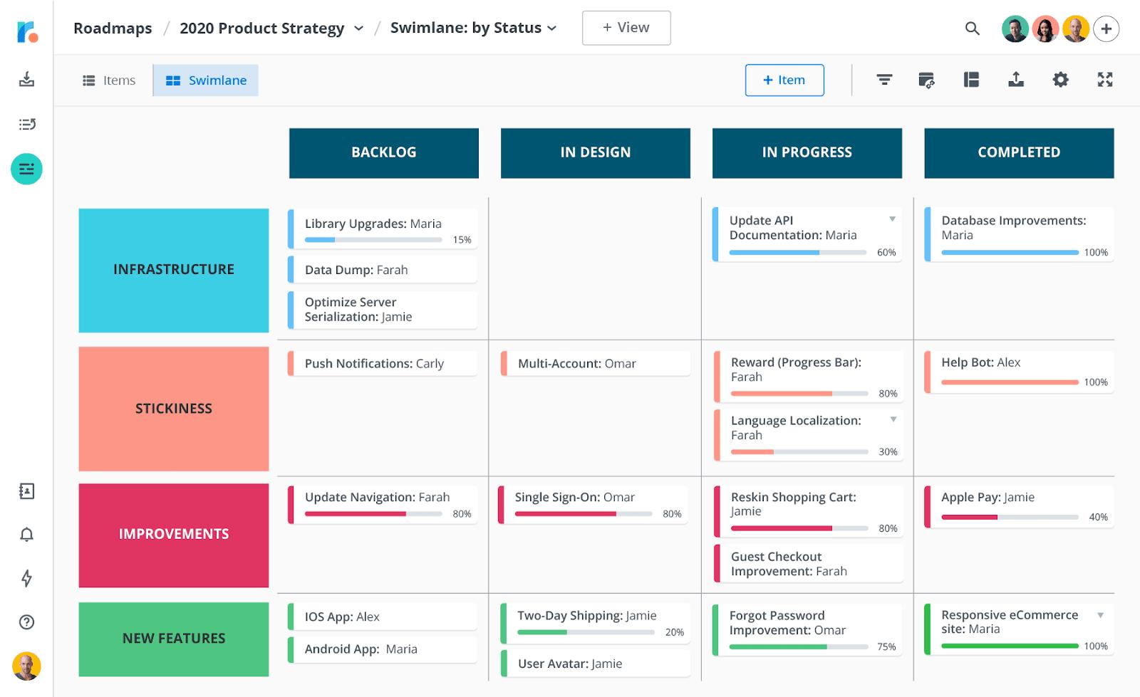 product roadmap idea