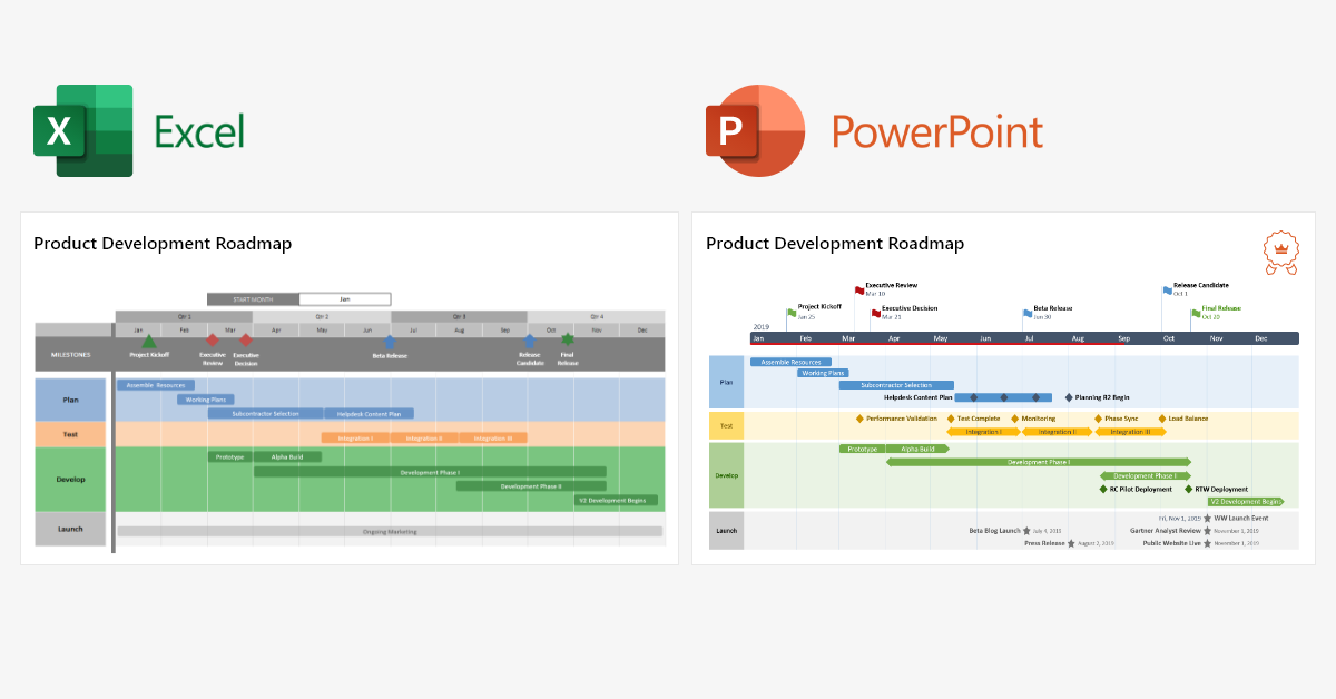 product roadmap in Excel
