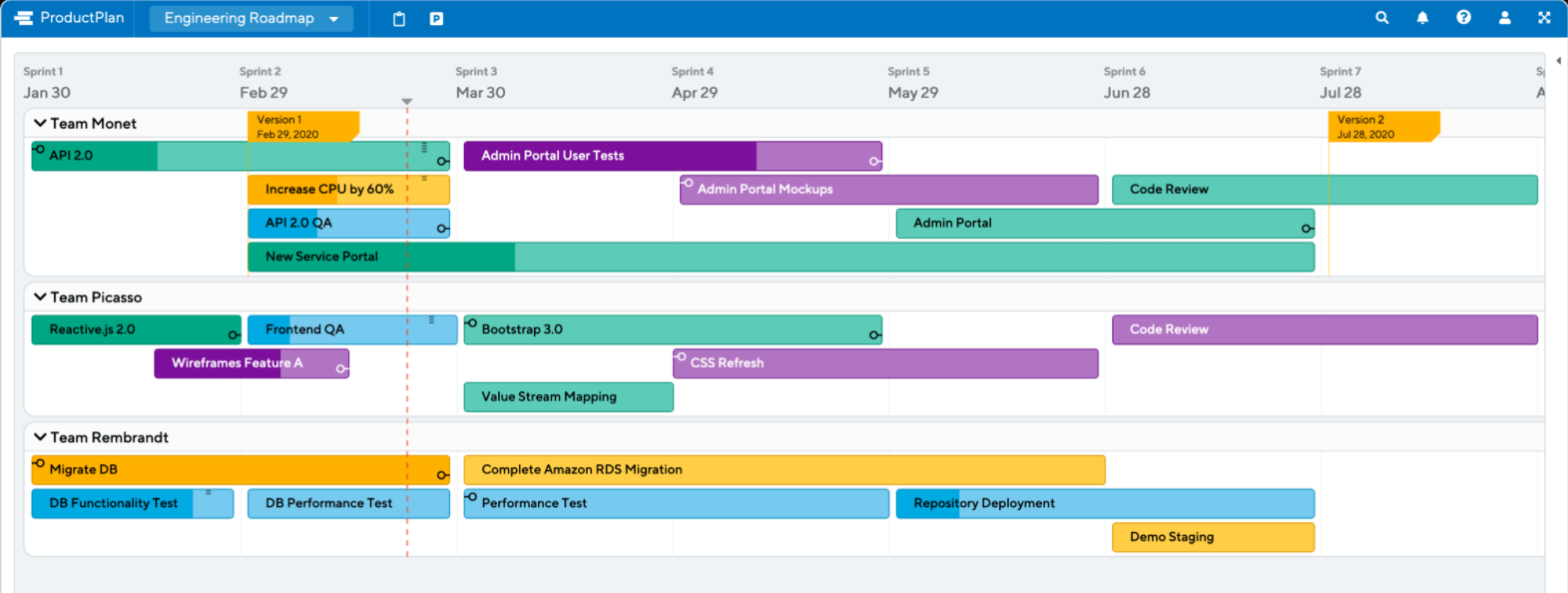 product roadmap template for developers