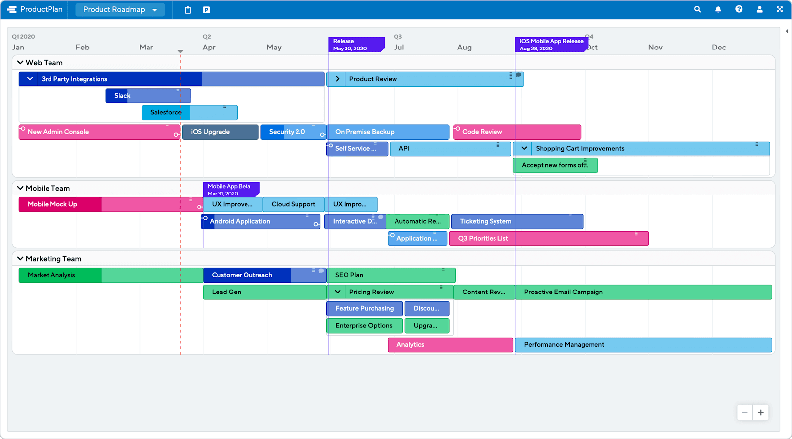 tools for product roadmap building