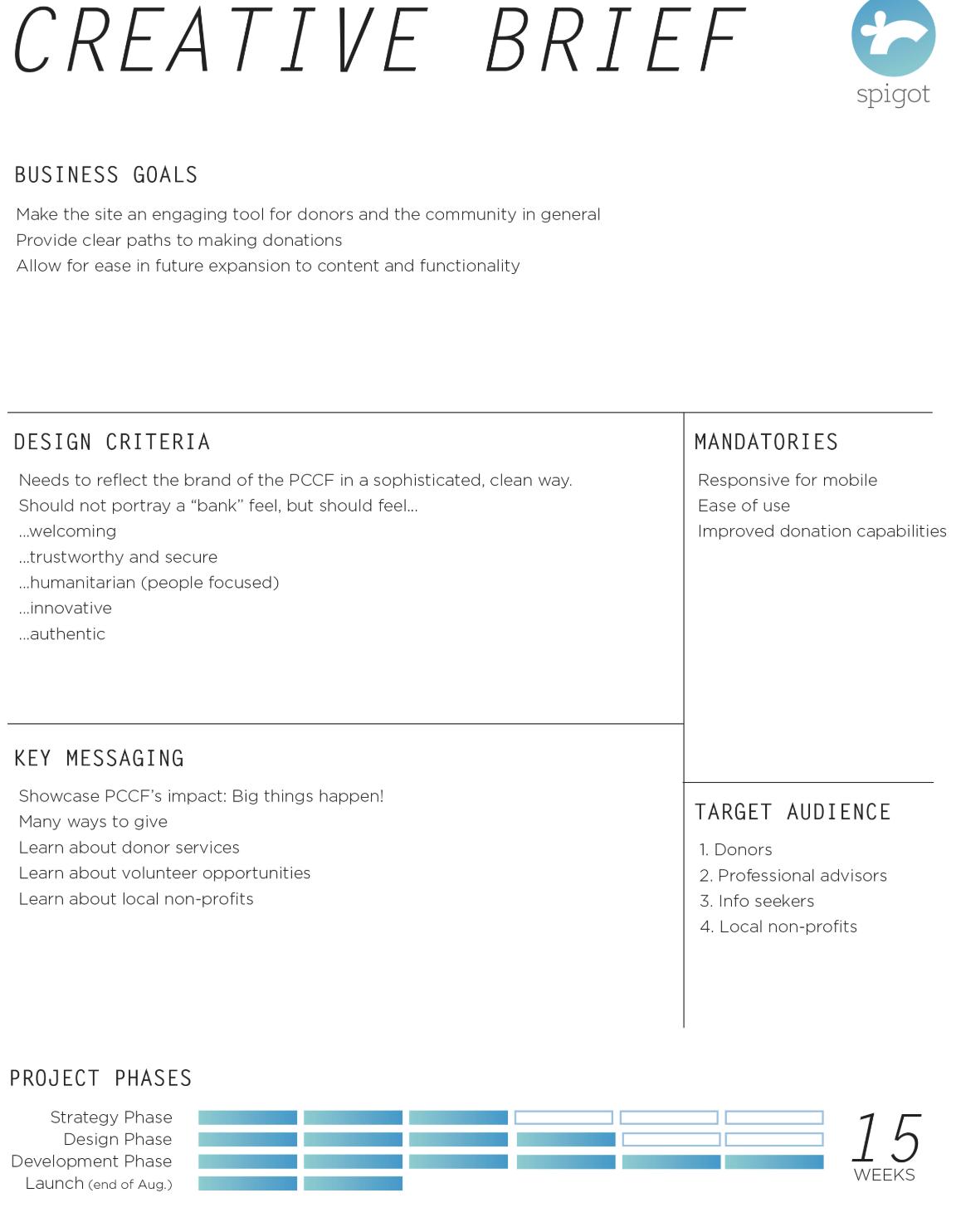 website design brief example