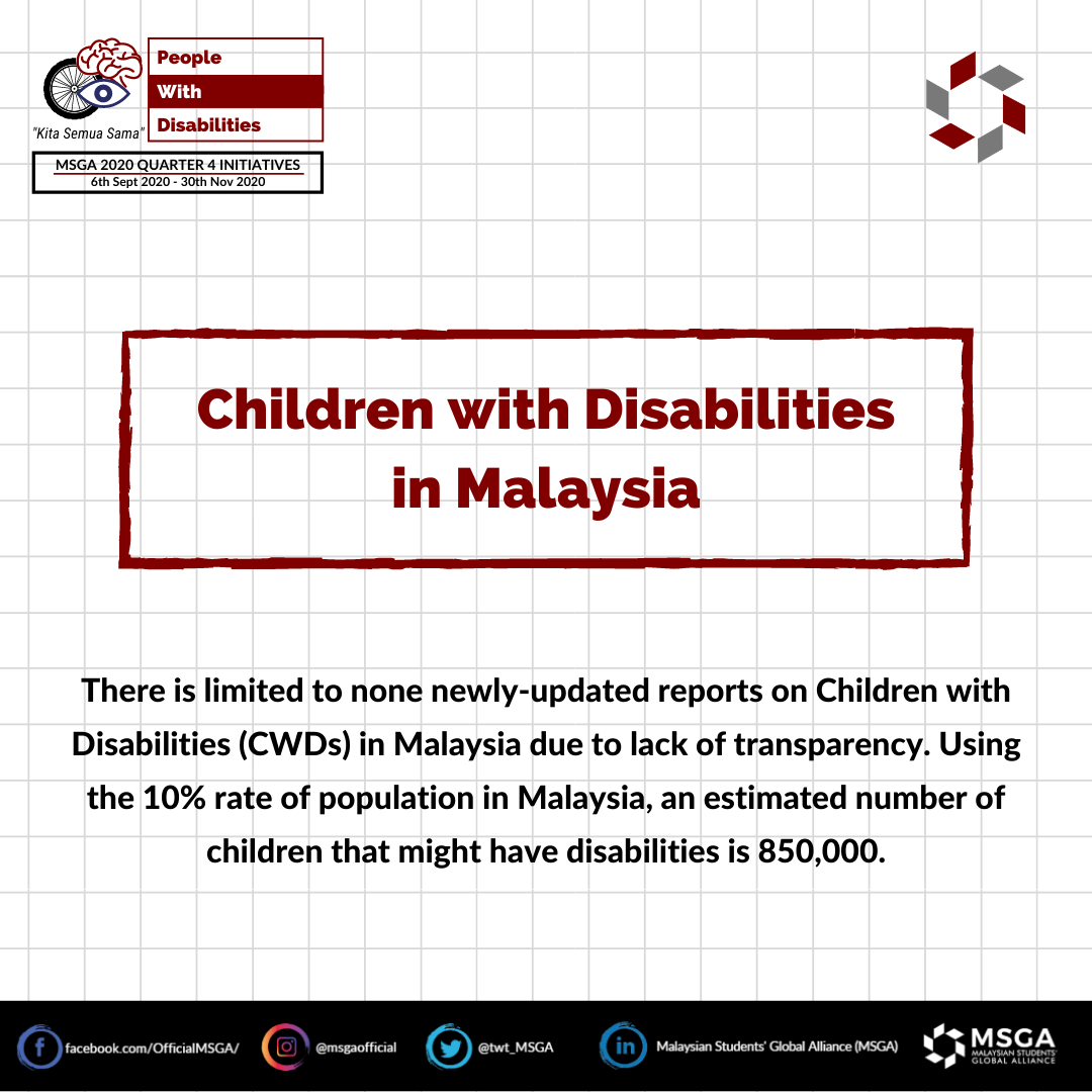 Children with Disabilities in Malaysia