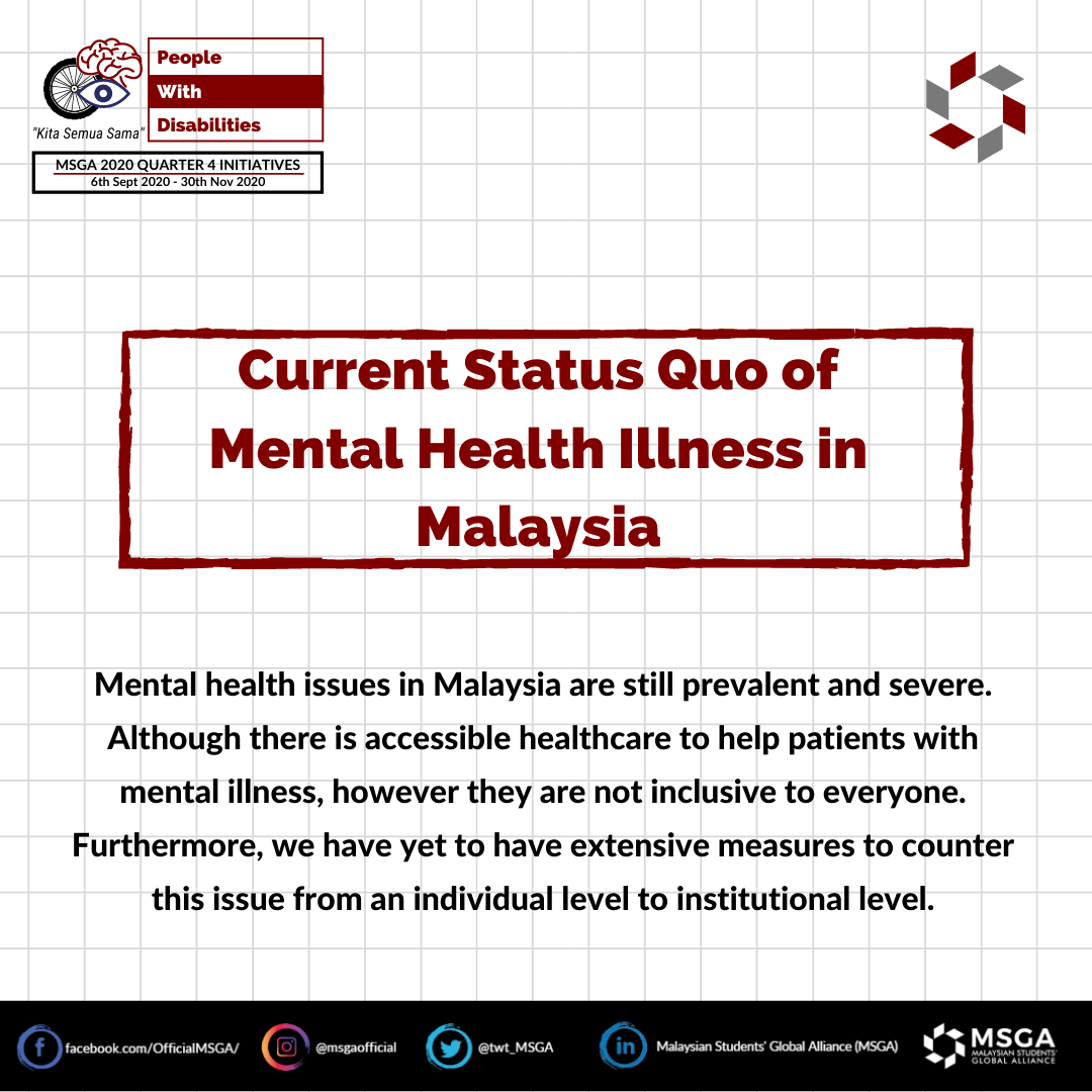 Current Status Quo of Mental Health in Malaysia