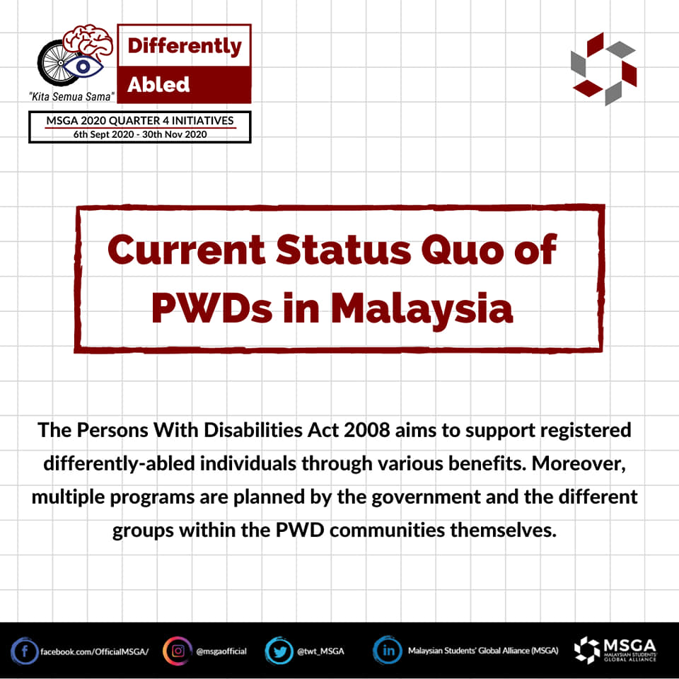 Status Quo of PWDs in Malaysia