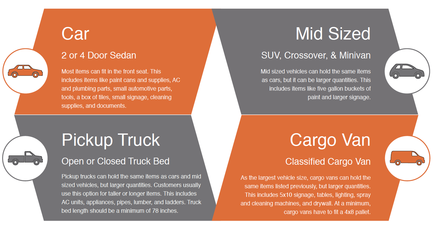 Dispatch Vehicle Sizes