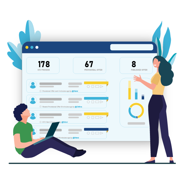 A visual representation of the StaySigned platform and how it can empower hiring teams to optimize recruitments through employer-branding, pre-screening candidates, and automating the workflows.