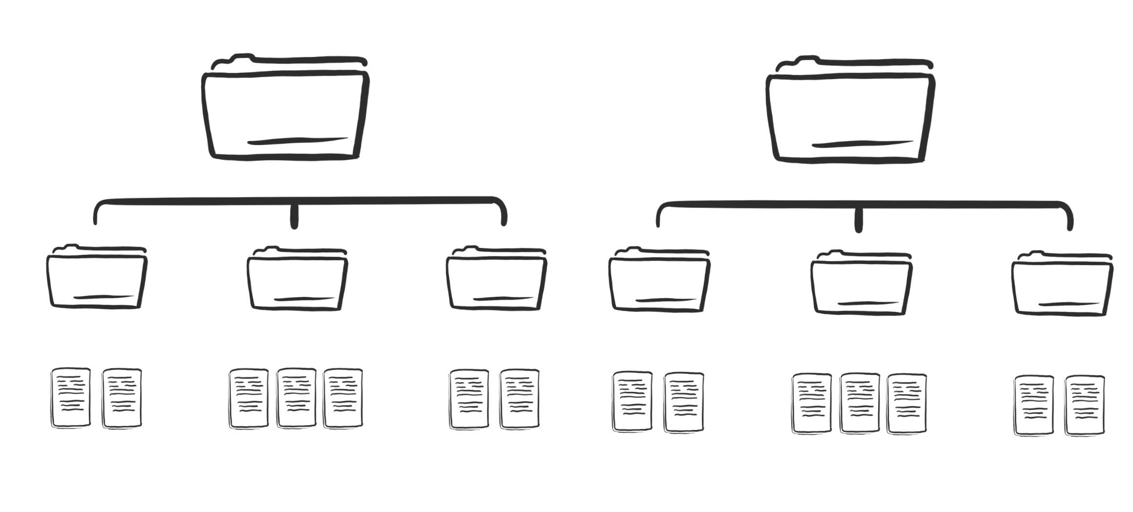 Exemple d'utilisation d'un mode structuré