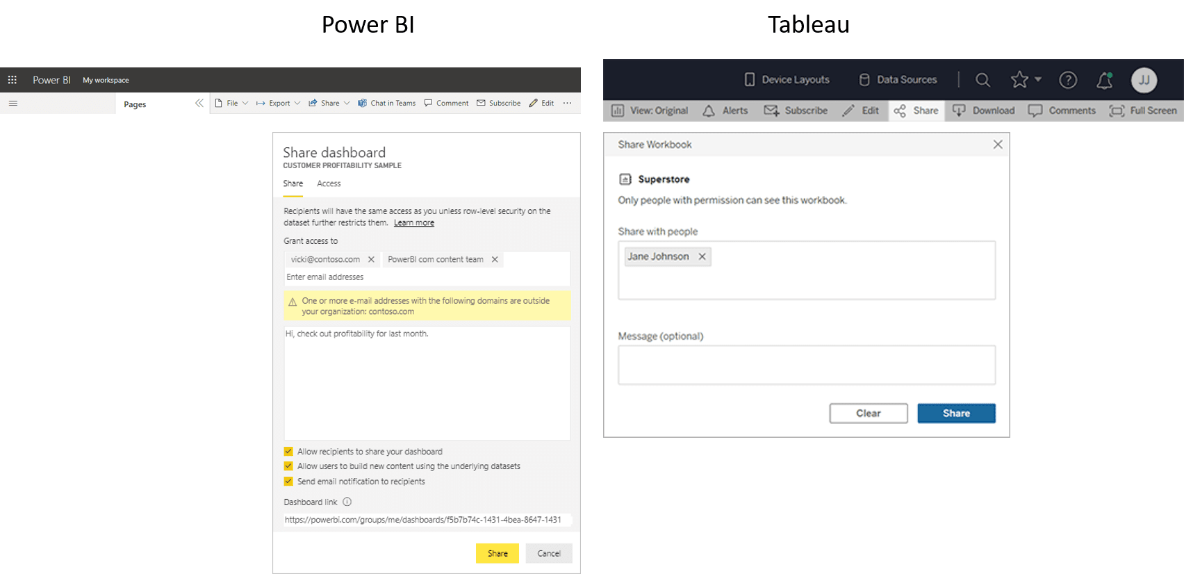 sharing in power bi and tableau