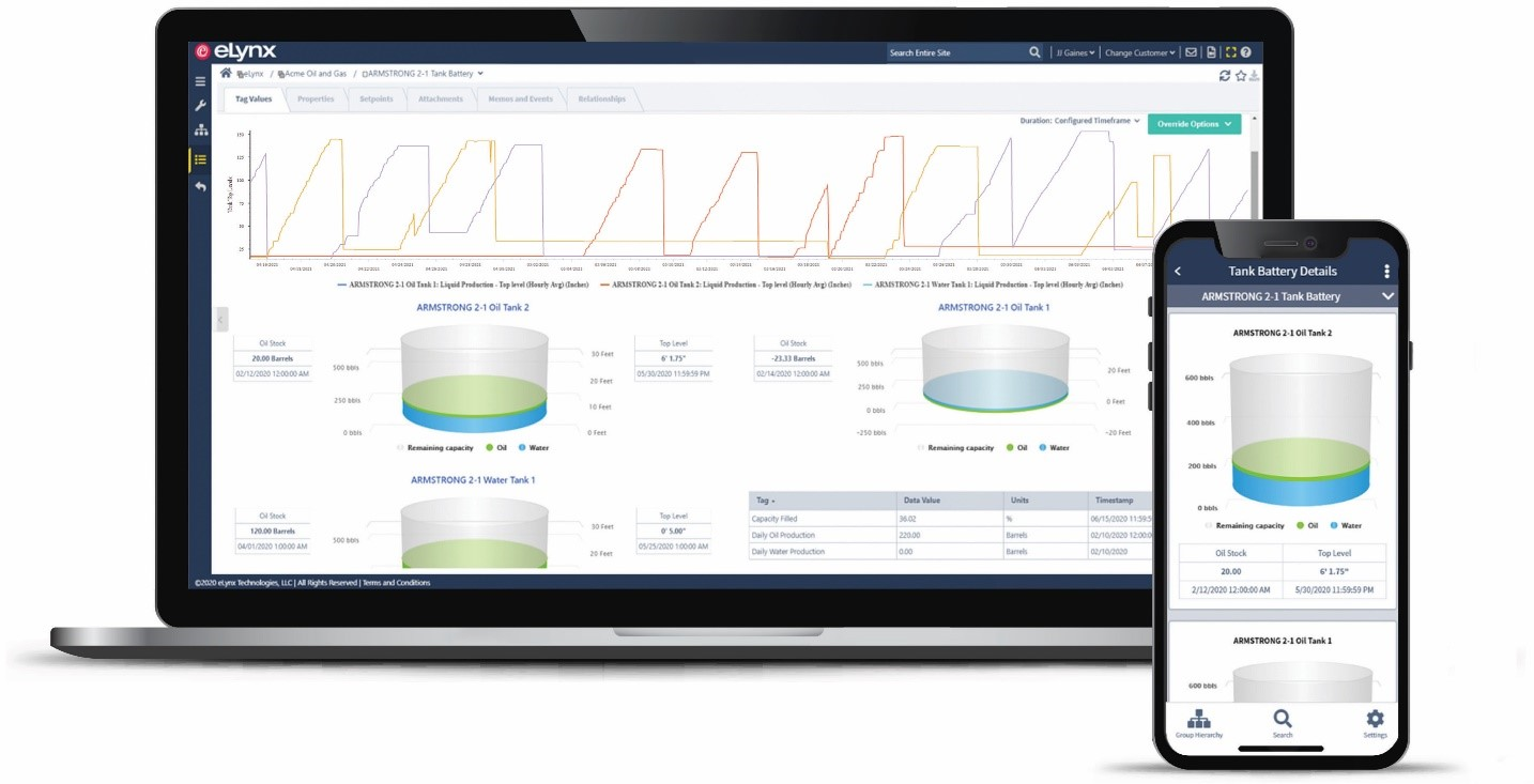 The Tank Graphics data visualization tool can tell a story with just a glance. View graphs of tank levels, pressures, pump statuses and other monitored assets. Graphically view single phase or dual phase tank volumes at the battery and individual tank levels.