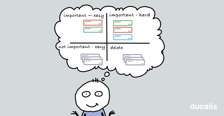 using task prioritization matrix