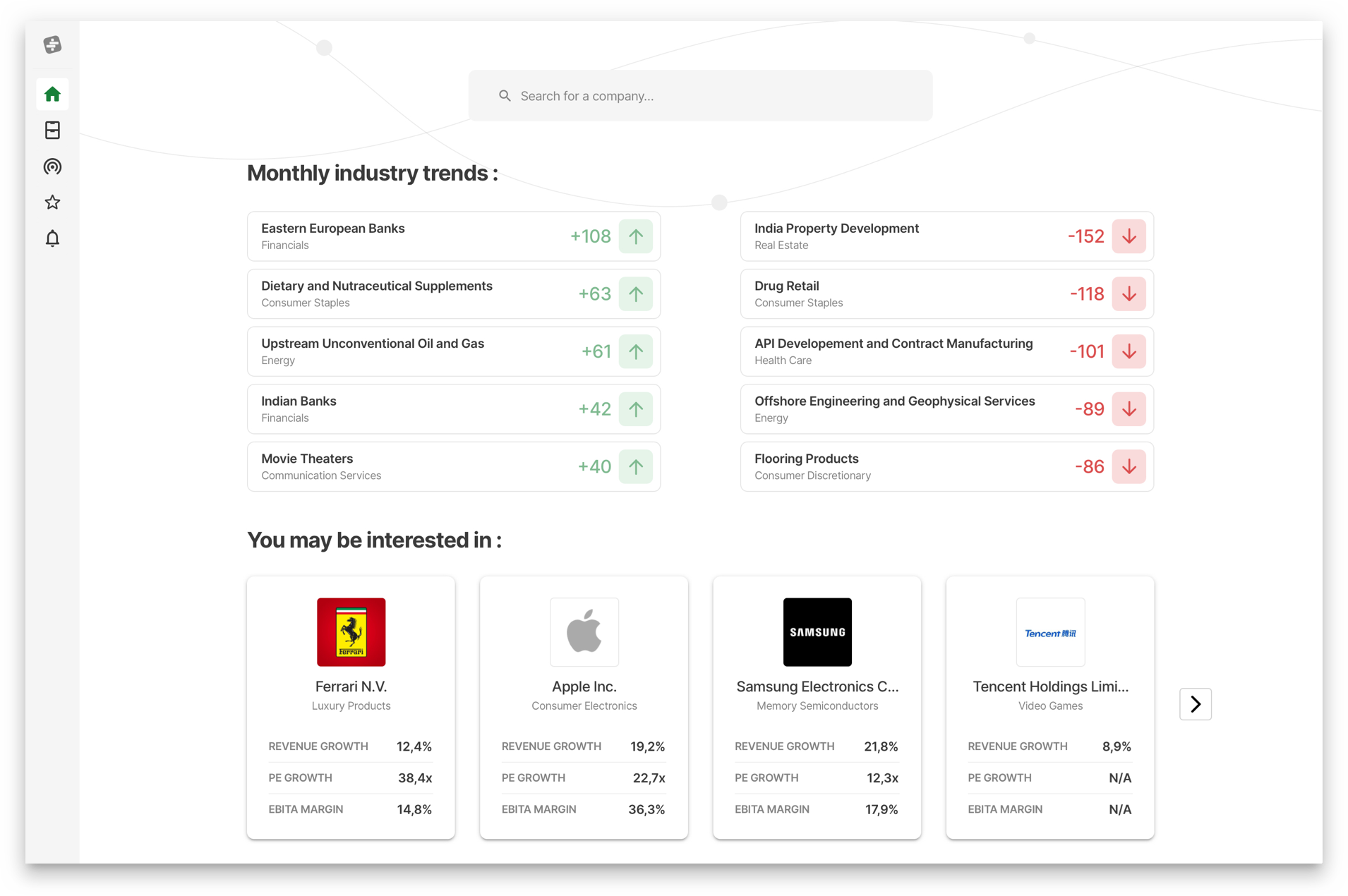 Snapshot of monthly industry and company trends