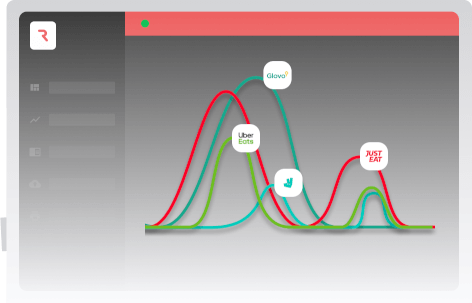 Analyse de la performance grâce notamment aux dashboards de RusHour