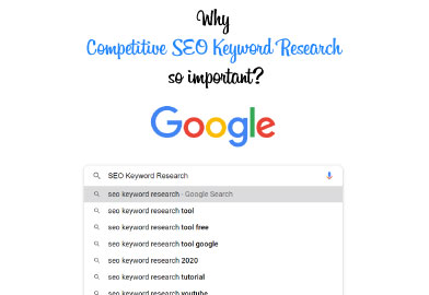 Why Competitive SEO Keyword Research so Important?