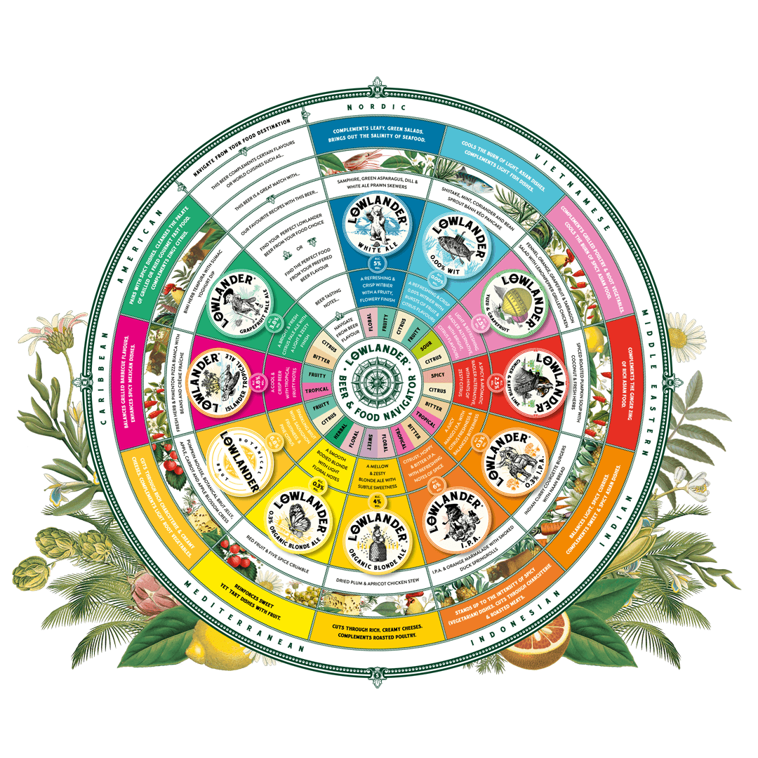 Beautiful intricate info graphic design by Mutiny Agency for Lowlander Beers food pairing. Mutiny Agency created the beer & food navigator which allows consumers to find their perfect dish based on the beer they like or discover the beer they should try with the food they want to order/cook. But the design challenge went further so consumers can start at any point, country of food, recipe, food type, beer flavour profiles or tasting notes. Clear effective design by Mutiny Agency allows consumers to explore the all the possibilities of botanical beer.