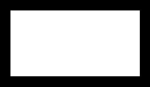 island shangri la