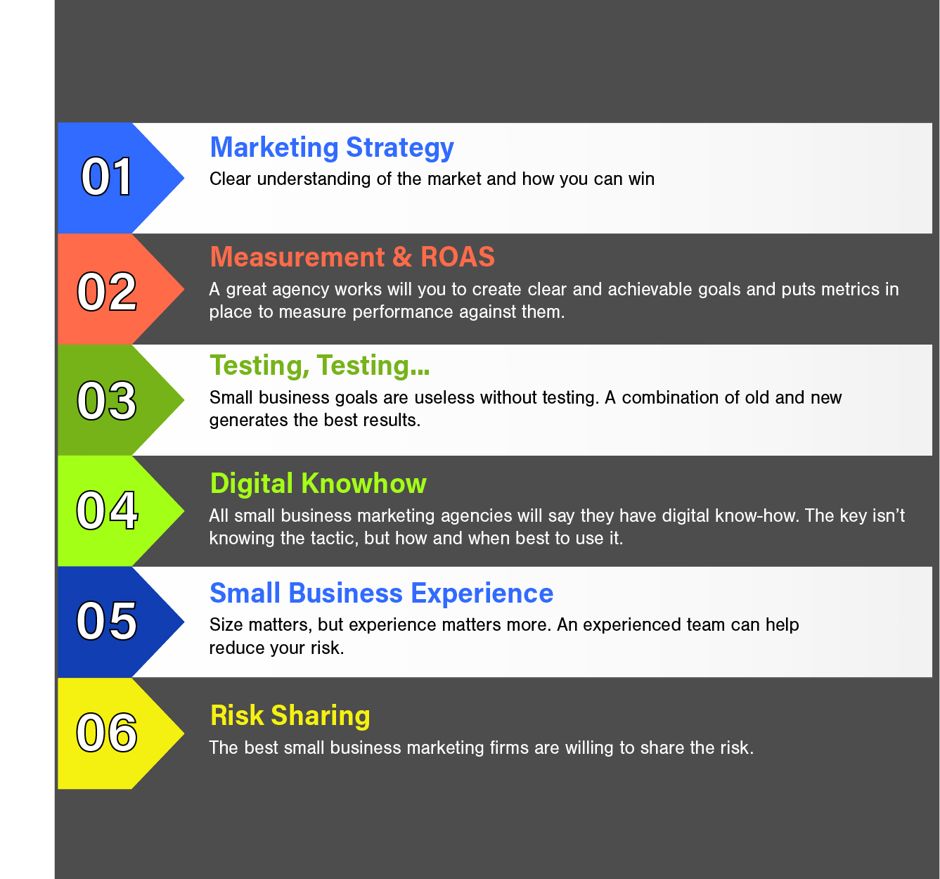 6 Factors Great Small Business Marketing Agency